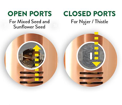 2-in-1 Flip Ports